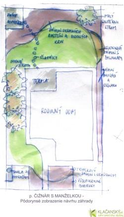 p. Čižnárová - pôdorys návrhu záhrady